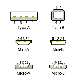 DIxjy6ymncG_271px-types-usb_new_svg.png