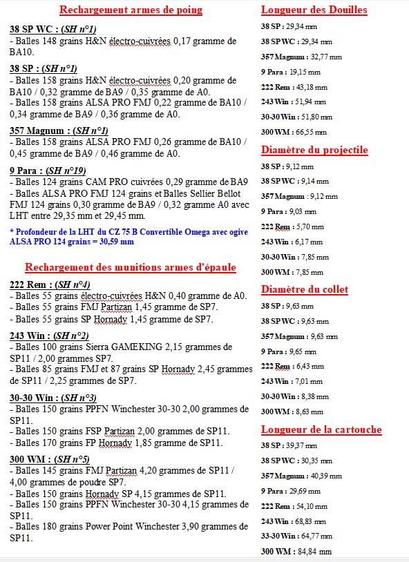 Rechargement calibre 243 Win - Page 2 KCBo7KBffc3_Fiche-de-rechargement-du-21-03-2021