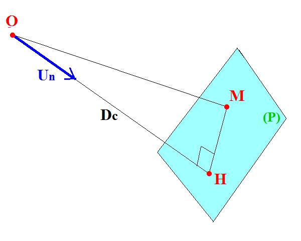 KCygoGlNgNx_Equation-d-un-plan-dans-l-espace.png