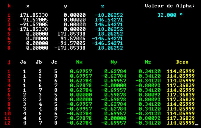 KCzi6CdVqQx_Resultats-A=32%C2%B0-Lam=03%C2%B0-Phi=20%C2%B0.png