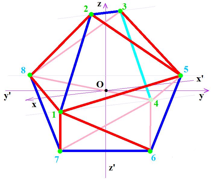 KCzidSniHKx_Poly-NFA=08.12.18-A=32%C2%B0-Lam=03%C2%B0.png