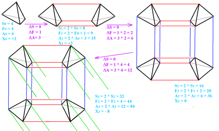 KDfix2fRZKx_4-poly%C3%A8dres.png