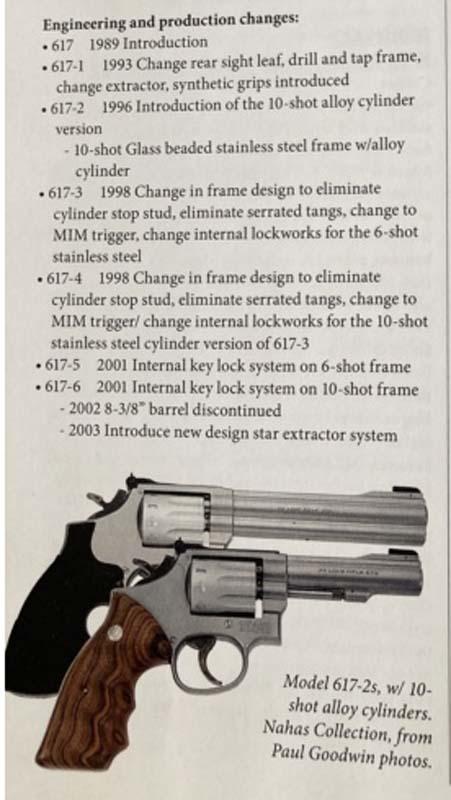 Le Smith et Wesson 617 4 en 4 pouces avec poignée Nill KHpgIAFIIl3_Date-de-cr%C3%A9ation-des-diff%C3%A9rents-Smith-Wesson-617