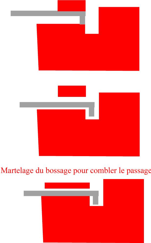 Restauration Revolver à Broche 9,70 mm Lefaucheux - Page 2 KImhiCWFC83_martelage-pour-bloquer-le-ressort